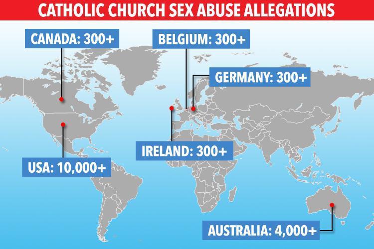 Abuso sexual en la Iglesia católica